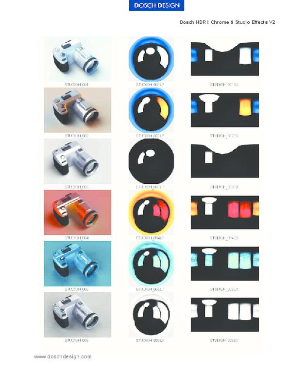 DOSCH DESIGN - DOSCH HDRI: Chrome & Studio Effects V2